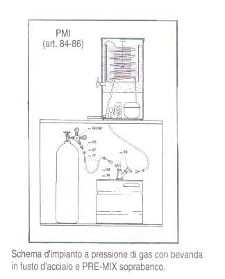 Schema impianto birra alla spina fare di una mosca for Schema impianto gas dwg